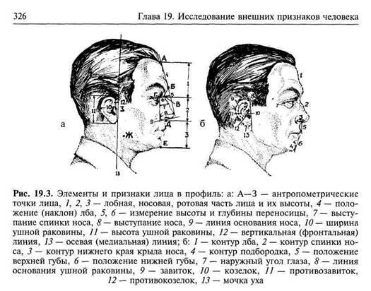 Е.С. Козорез Шк рн та венеричн хвороби